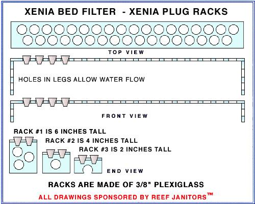 XENIA BED FILTER